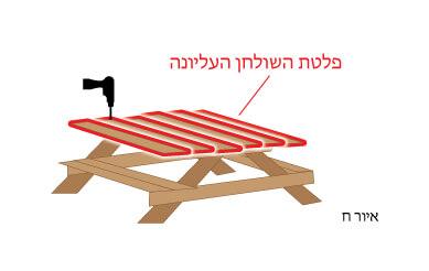 איור בניית שולחן פיקניק